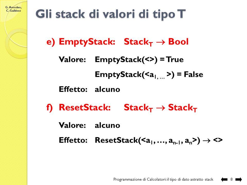 G. Amodeo, C. Gaibisso Gli stack di valori di tipo T Programmazione di Calcolatori: il tipo di dato astratto stack7 d)Pop: Stack T Stack T x T Valore: