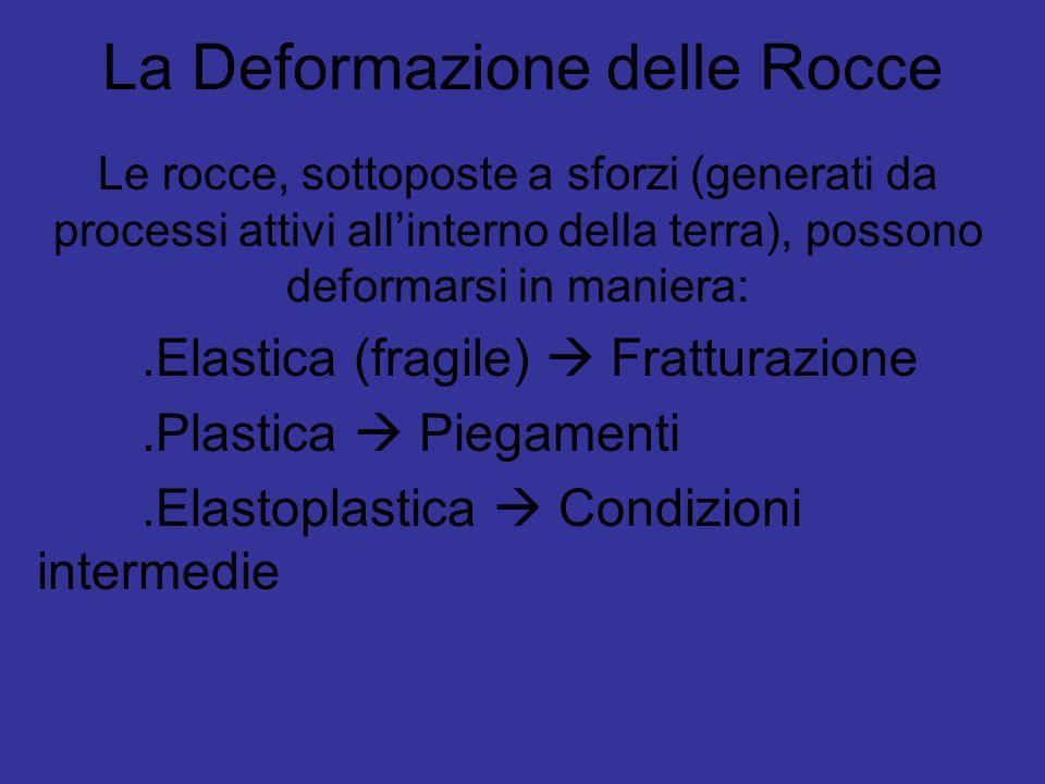 La Deformazione delle Rocce Le rocce, sottoposte a sforzi (generati da processi attivi allinterno della terra), possono deformarsi in maniera:.Elastic