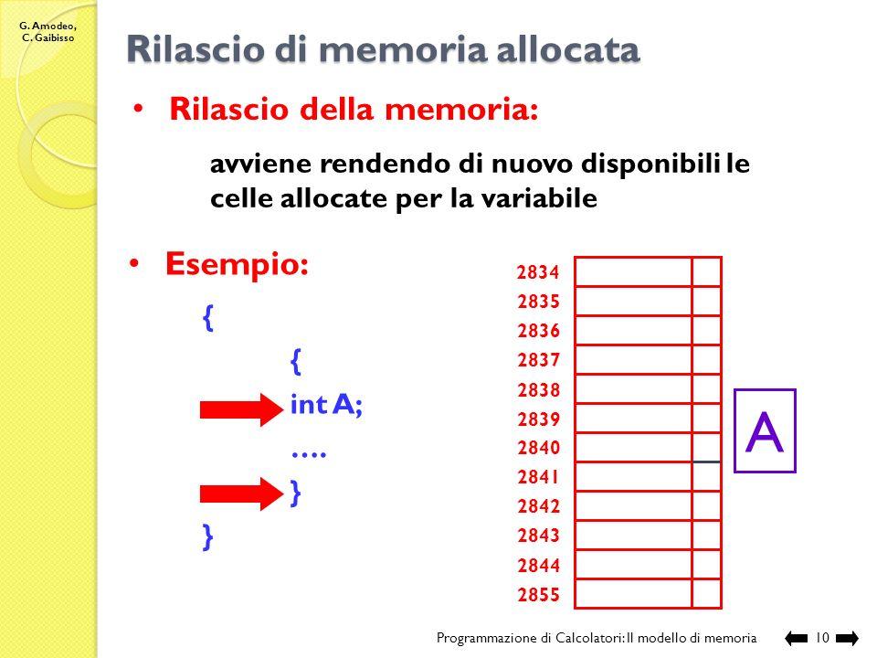 G. Amodeo, C. Gaibisso Definizione di una variabile Programmazione di Calcolatori: Il modello di memoria9 int y; 2834 2835 2836 2837 2838 2839 2840 28