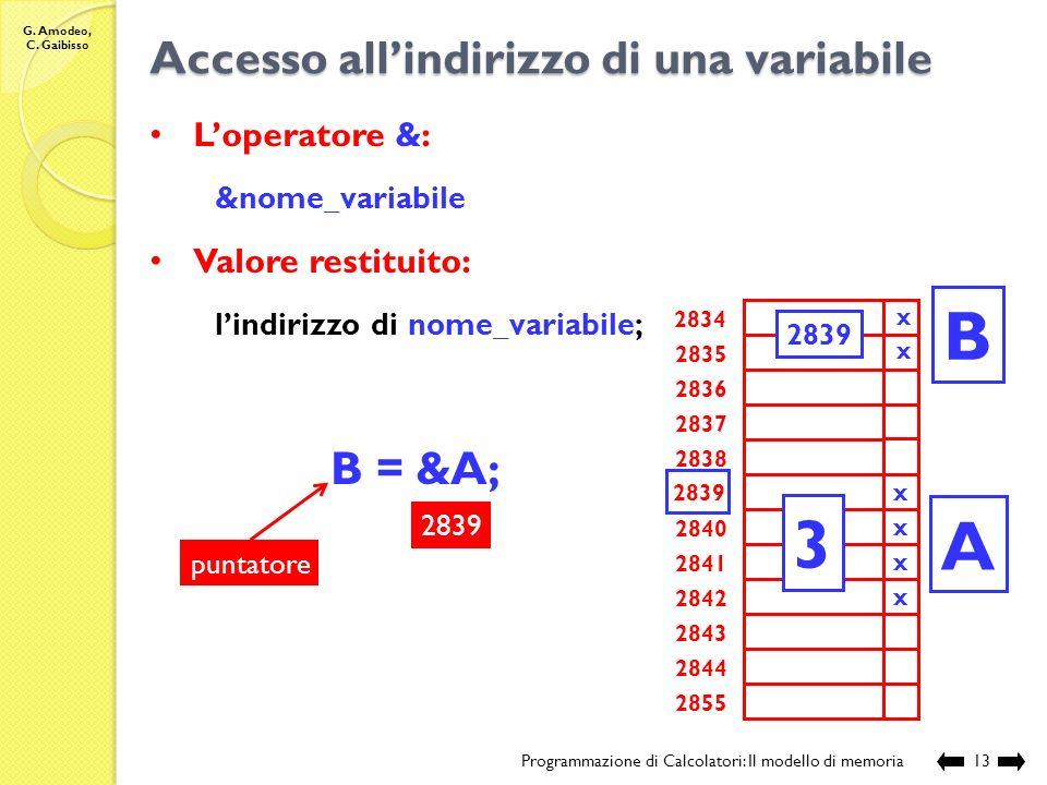 G. Amodeo, C. Gaibisso Accesso alle variabili tramite nome Programmazione di Calcolatori: Il modello di memoria12 Esempio: B = A+C; -43 2834 2835 2836