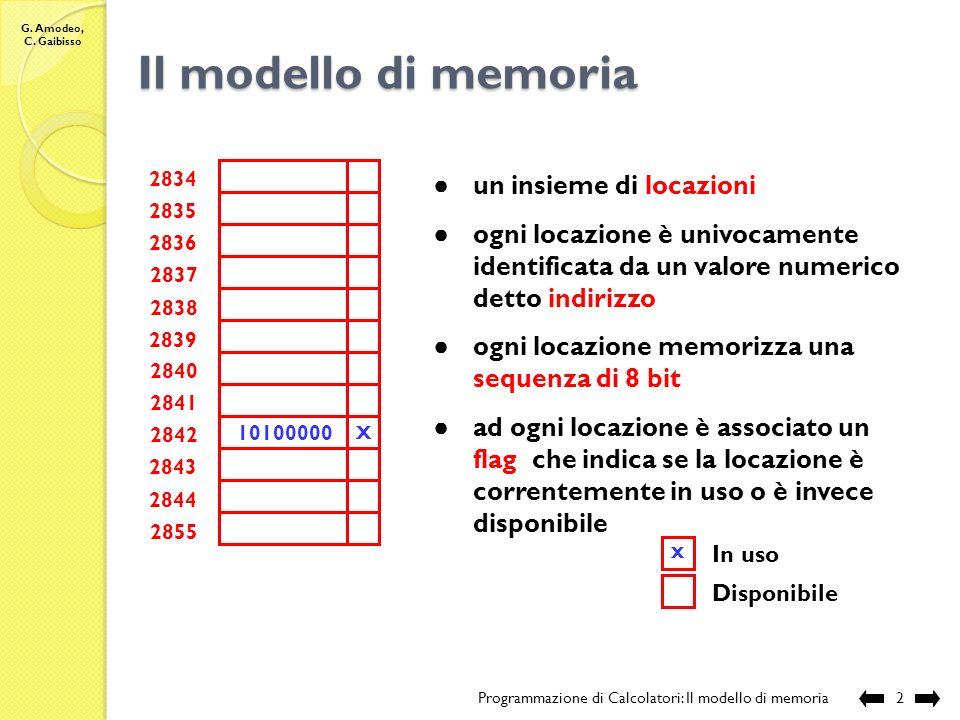 G. Amodeo, C. Gaibisso Programmazione di Calcolatori Lezione VIII Il modello di memoria Programmazione di Calcolatori: Il modello di memoria 1