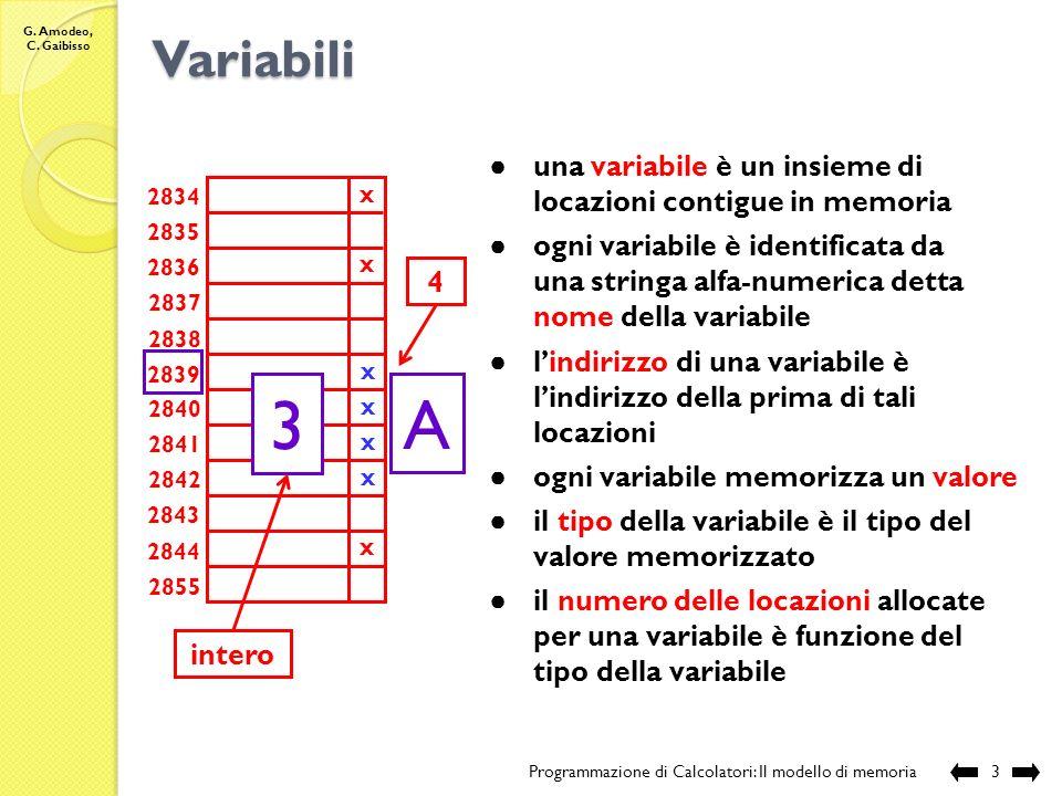 G. Amodeo, C. Gaibisso Il modello di memoria Programmazione di Calcolatori: Il modello di memoria2 ogni locazione memorizza una sequenza di 8 bit ogni