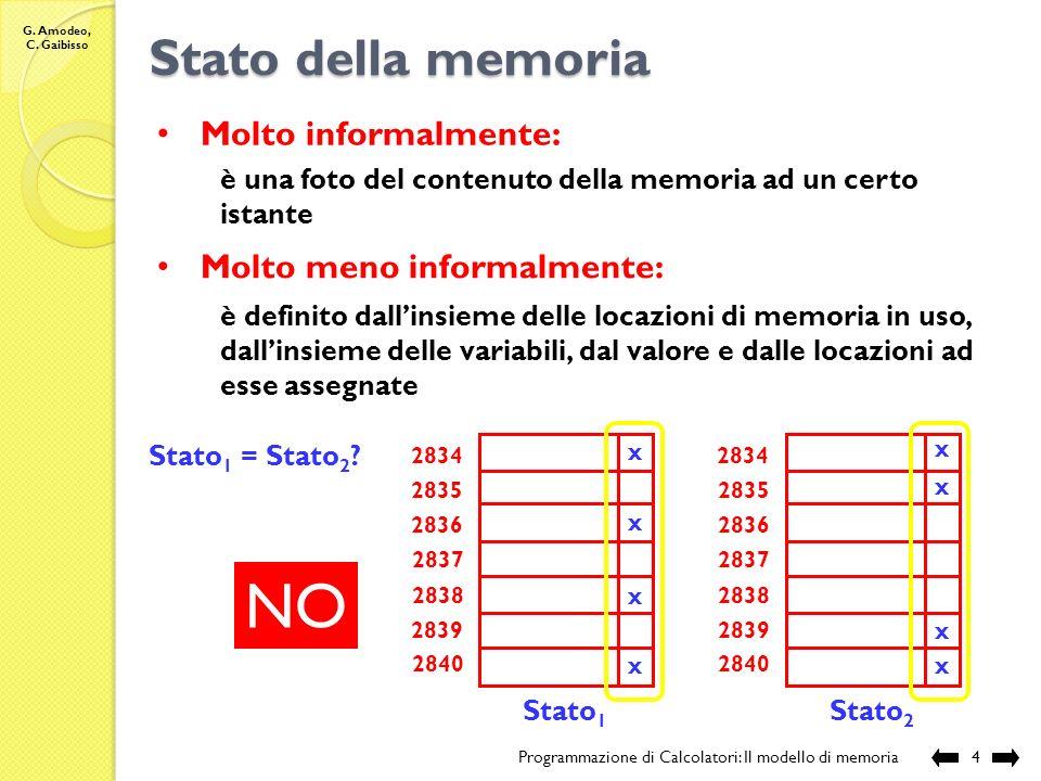 G. Amodeo, C. Gaibisso Variabili Programmazione di Calcolatori: Il modello di memoria3 una variabile è un insieme di locazioni contigue in memoria il
