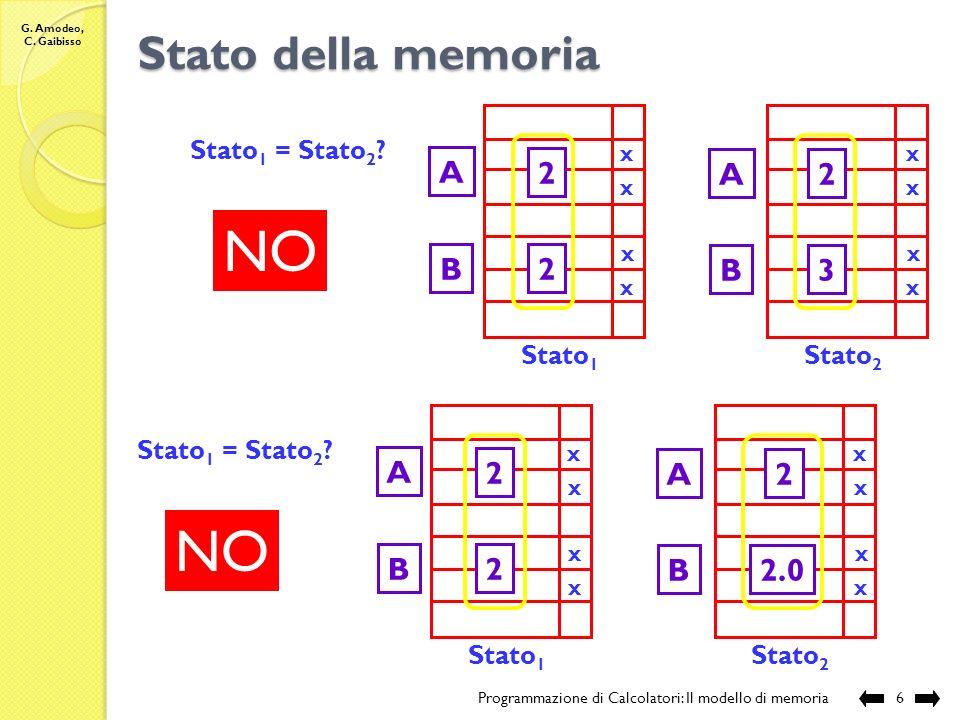 G. Amodeo, C. Gaibisso Stato della memoria Programmazione di Calcolatori: Il modello di memoria5 x x x x x x x x 3 A B 3A 2B 2 Stato 1 Stato 2 Stato 1