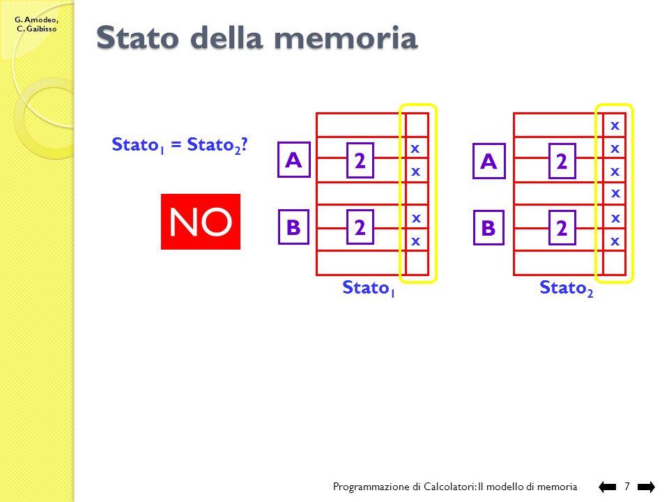 G. Amodeo, C. Gaibisso Stato della memoria Programmazione di Calcolatori: Il modello di memoria6 x x x x x x x x 2 A B 2A 3B 2 Stato 1 Stato 2 Stato 1