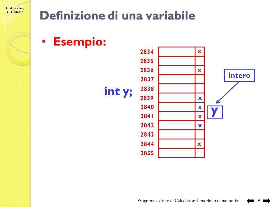 G. Amodeo, C. Gaibisso Definizione di una variabile Programmazione di Calcolatori: Il modello di memoria8 Definizione di una variabile: Modifiche allo