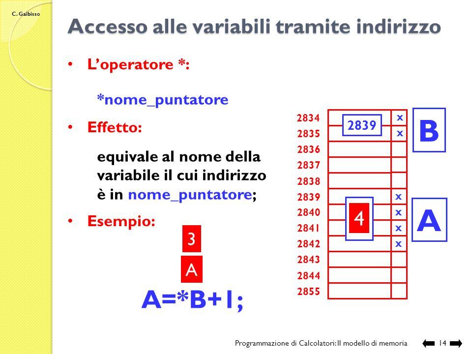 C. Gaibisso Accesso allindirizzo di una variabile Programmazione di Calcolatori: Il modello di memoria13 Loperatore &: &nome_variabile Valore restitui