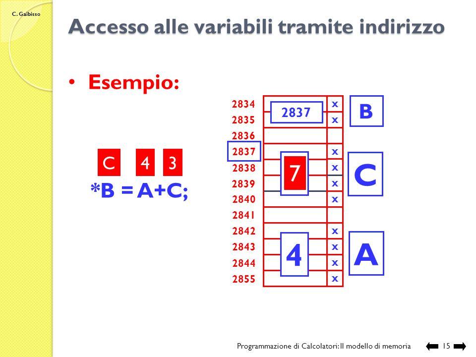 C. Gaibisso Accesso alle variabili tramite indirizzo Programmazione di Calcolatori: Il modello di memoria14 Loperatore *: A=*B+1; 3 *nome_puntatore Ef