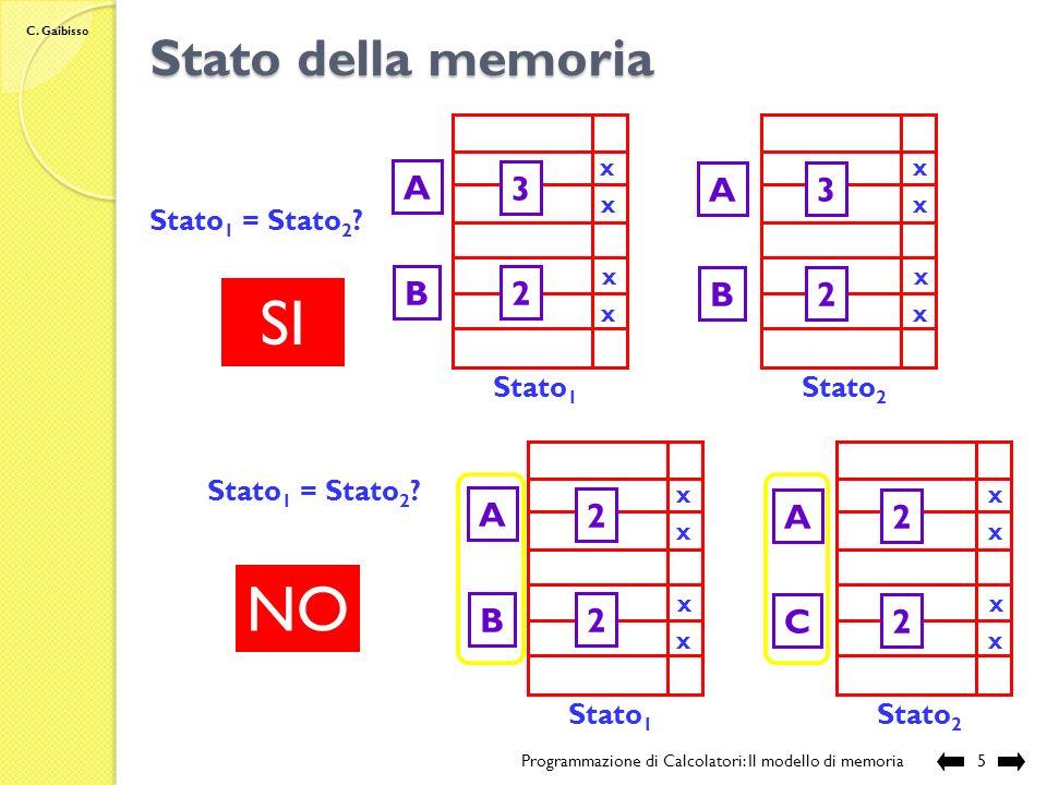 C. Gaibisso Stato della memoria Programmazione di Calcolatori: Il modello di memoria4 Molto informalmente: è una foto del contenuto della memoria ad u