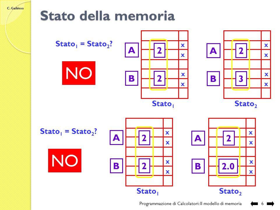 C. Gaibisso Stato della memoria Programmazione di Calcolatori: Il modello di memoria5 x x x x x x x x 3 A B 3A 2B 2 Stato 1 Stato 2 Stato 1 = Stato 2