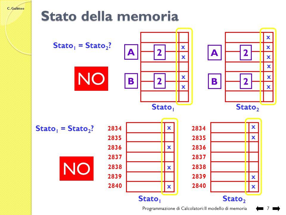 C. Gaibisso Stato della memoria Programmazione di Calcolatori: Il modello di memoria6 x x x x x x x x 2 A B 2A 3B 2 Stato 1 Stato 2 Stato 1 = Stato 2
