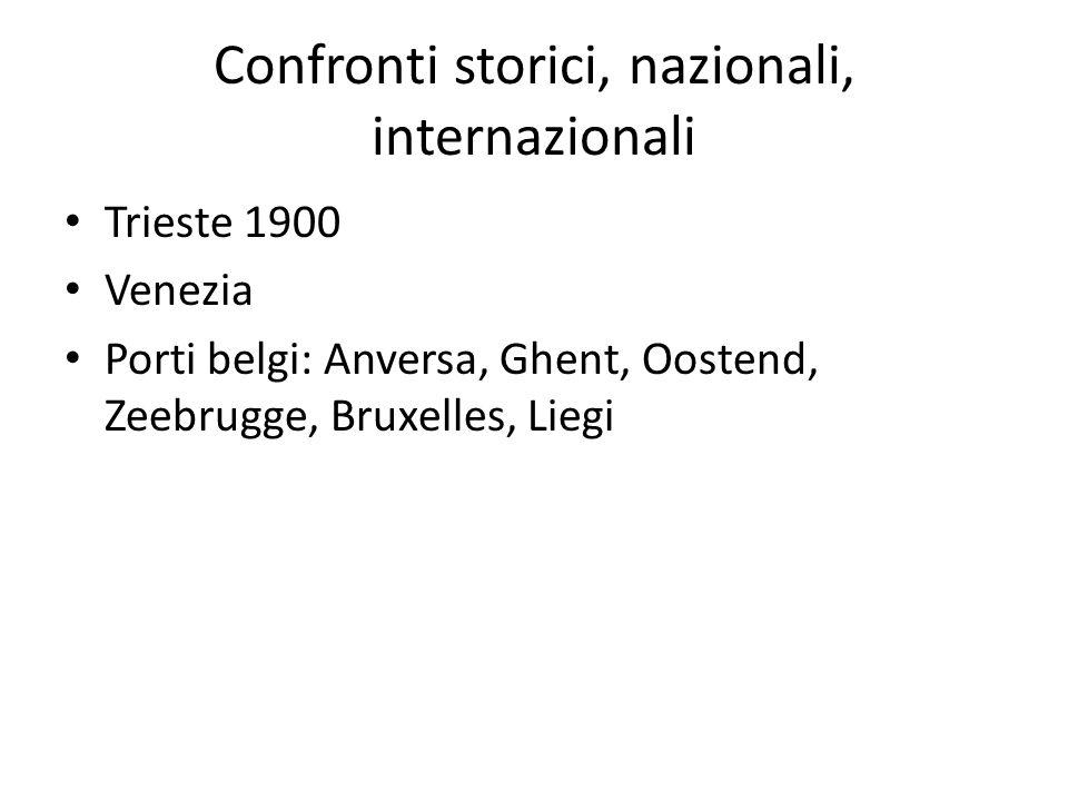 Confronti storici, nazionali, internazionali Trieste 1900 Venezia Porti belgi: Anversa, Ghent, Oostend, Zeebrugge, Bruxelles, Liegi