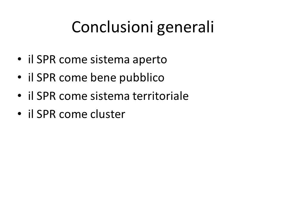Conclusioni generali il SPR come sistema aperto il SPR come bene pubblico il SPR come sistema territoriale il SPR come cluster