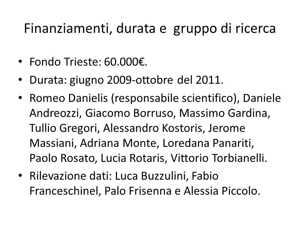 Finanziamenti, durata e gruppo di ricerca Fondo Trieste: 60.000. Durata: giugno 2009-ottobre del 2011. Romeo Danielis (responsabile scientifico), Dani
