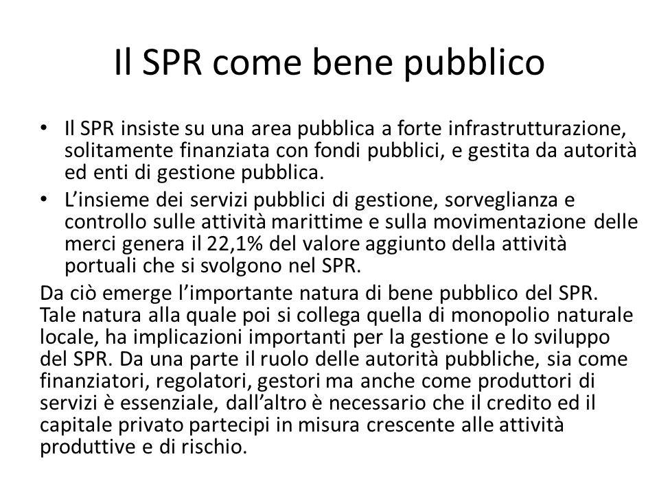 Il SPR come bene pubblico Il SPR insiste su una area pubblica a forte infrastrutturazione, solitamente finanziata con fondi pubblici, e gestita da aut