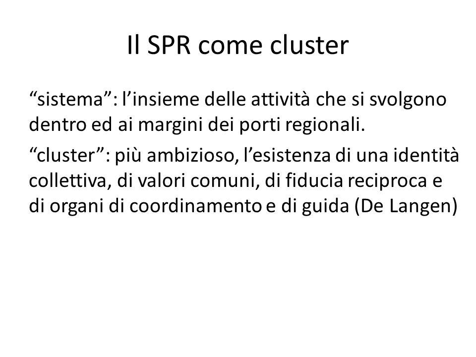 Il SPR come cluster sistema: linsieme delle attività che si svolgono dentro ed ai margini dei porti regionali. cluster: più ambizioso, lesistenza di u