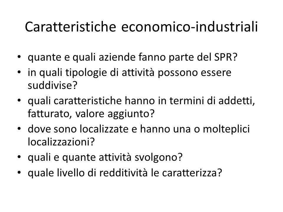Caratteristiche economico-industriali quante e quali aziende fanno parte del SPR? in quali tipologie di attività possono essere suddivise? quali carat
