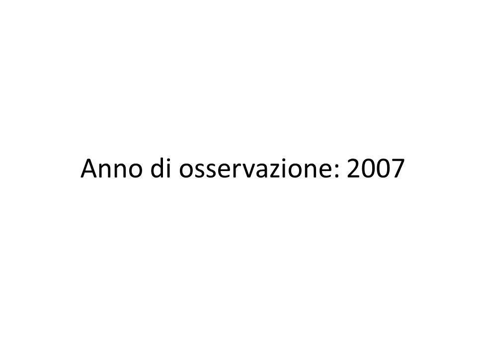 Anno di osservazione: 2007