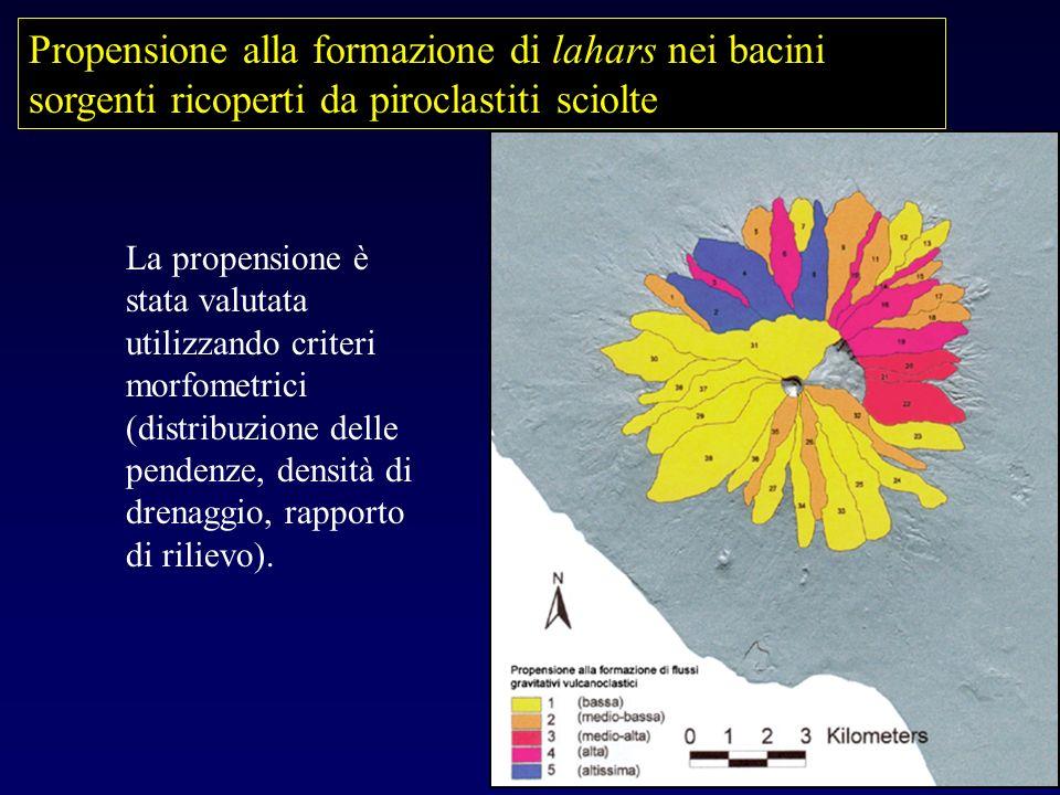 31 La propensione è stata valutata utilizzando criteri morfometrici (distribuzione delle pendenze, densità di drenaggio, rapporto di rilievo).