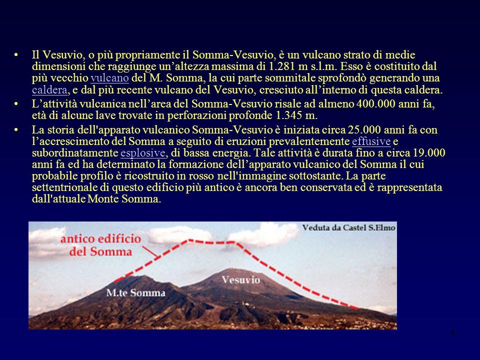 4 Il Vesuvio, o più propriamente il Somma-Vesuvio, è un vulcano strato di medie dimensioni che raggiunge unaltezza massima di 1.281 m s.l.m.