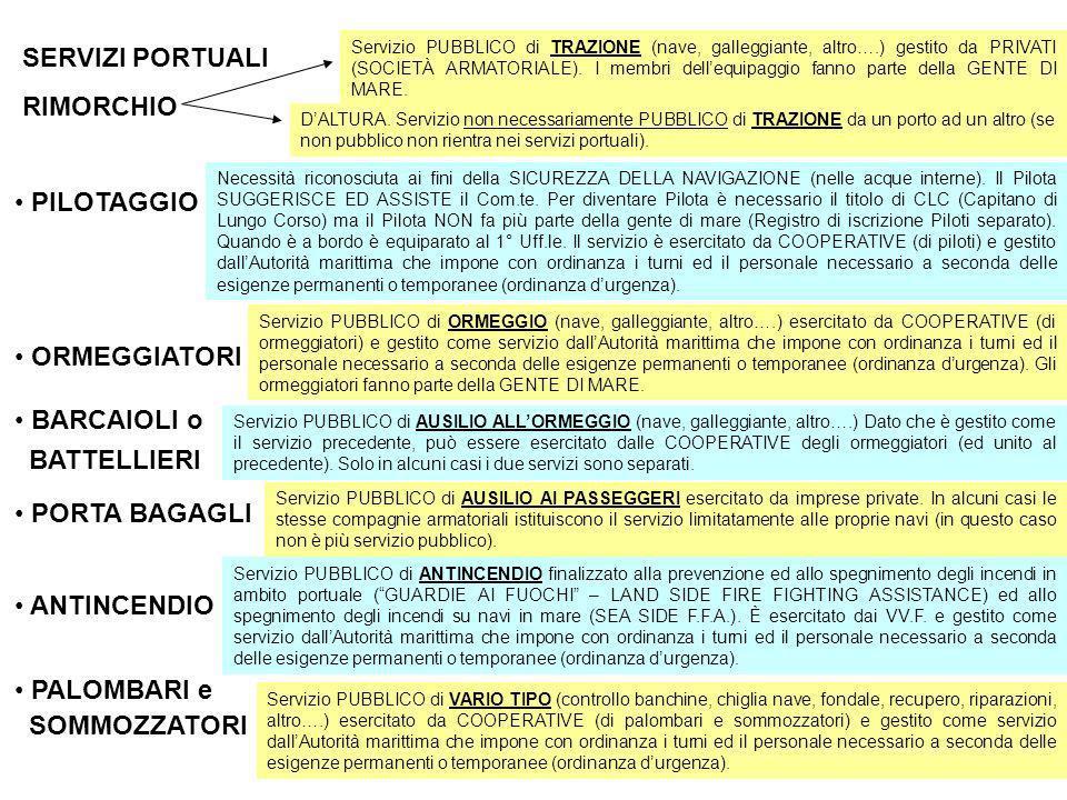 SERVIZI PORTUALI RIMORCHIO PILOTAGGIO ORMEGGIATORI BARCAIOLI o BATTELLIERI PORTA BAGAGLI ANTINCENDIO PALOMBARI e SOMMOZZATORI Servizio PUBBLICO di TRA