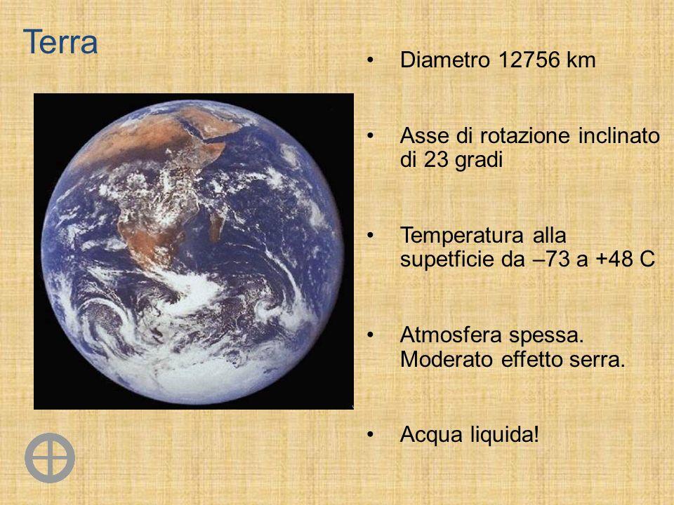 Terra Diametro 12756 km Asse di rotazione inclinato di 23 gradi Temperatura alla supetficie da –73 a +48 C Atmosfera spessa. Moderato effetto serra. A