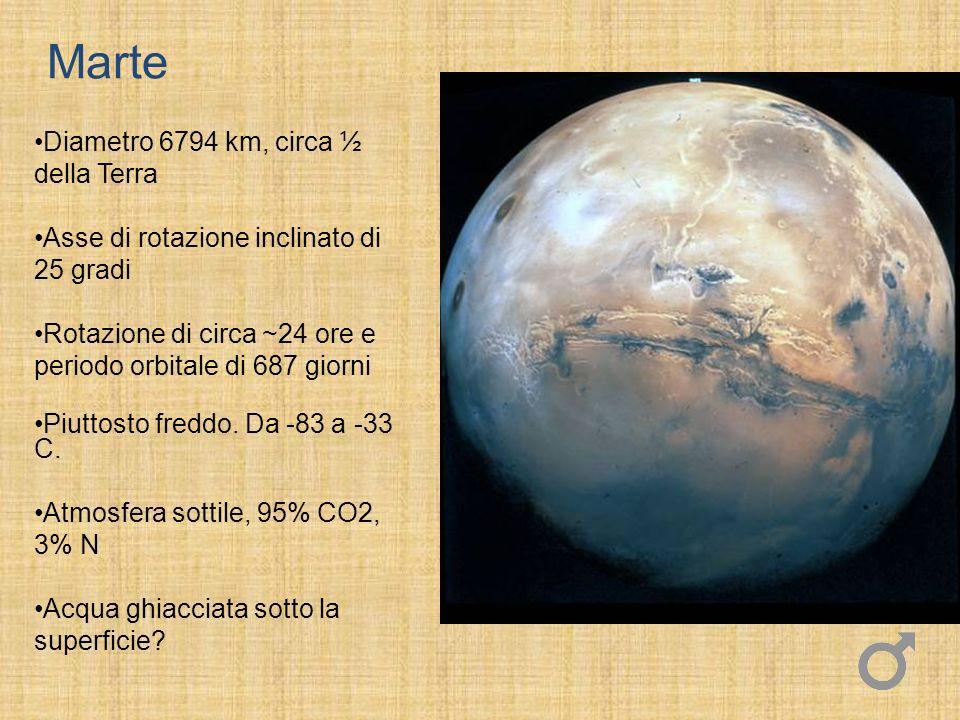 Diametro 6794 km, circa ½ della Terra Asse di rotazione inclinato di 25 gradi Rotazione di circa ~24 ore e periodo orbitale di 687 giorni Piuttosto fr