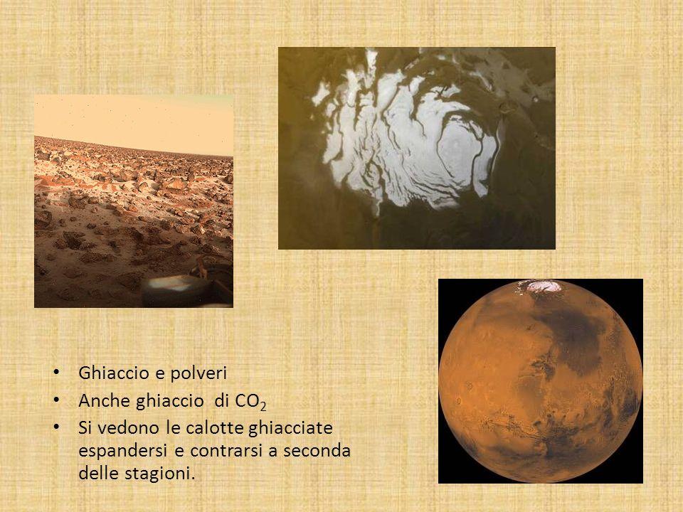 Ghiaccio e polveri Anche ghiaccio di CO 2 Si vedono le calotte ghiacciate espandersi e contrarsi a seconda delle stagioni.