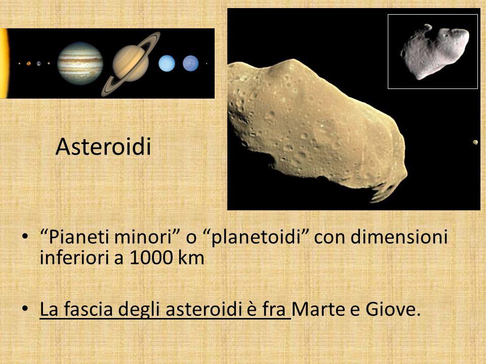 Asteroidi Pianeti minori o planetoidi con dimensioni inferiori a 1000 km La fascia degli asteroidi è fra Marte e Giove. Ida