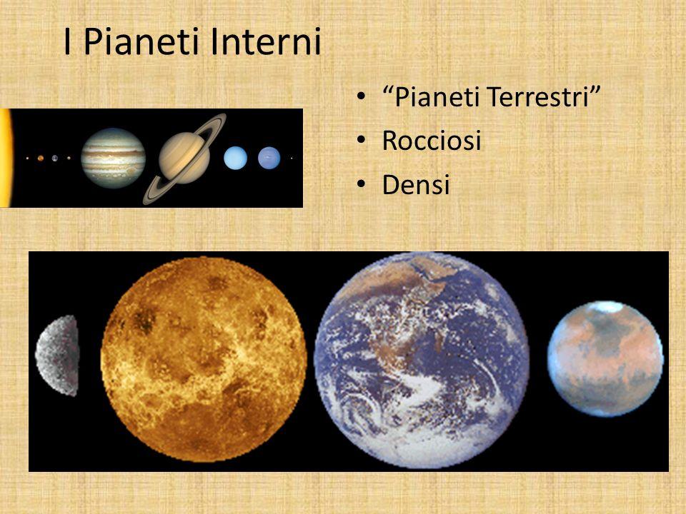 Pochi dati sullinterno.Densità simile alla Terra.