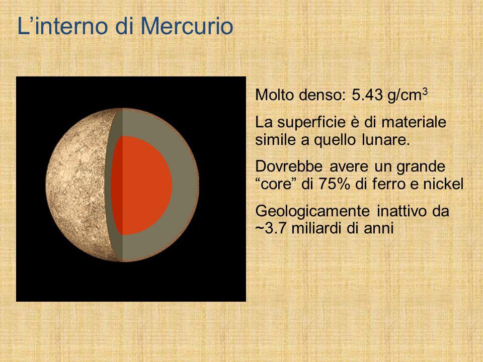Molto denso: 5.43 g/cm 3 La superficie è di materiale simile a quello lunare. Dovrebbe avere un grande core di 75% di ferro e nickel Geologicamente in