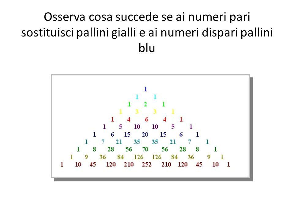Osserva cosa succede se ai numeri pari sostituisci pallini gialli e ai numeri dispari pallini blu