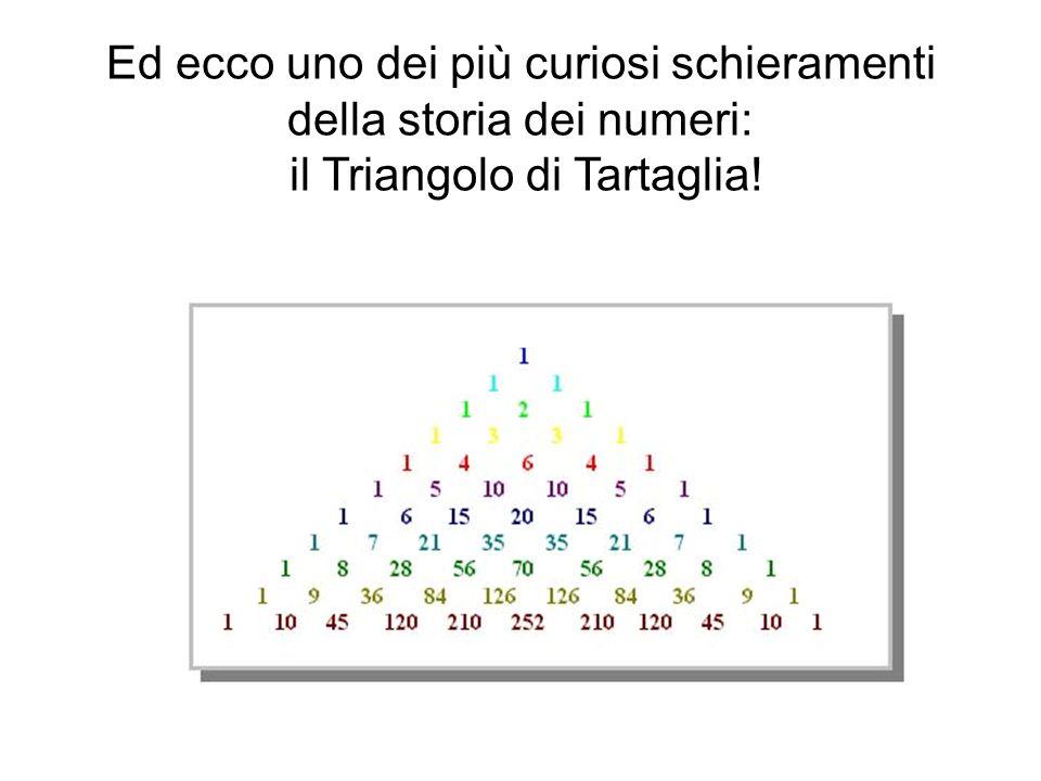 Qualche anno dopo la mia morte, un certo Pascal rese famoso il mio Triangolo.