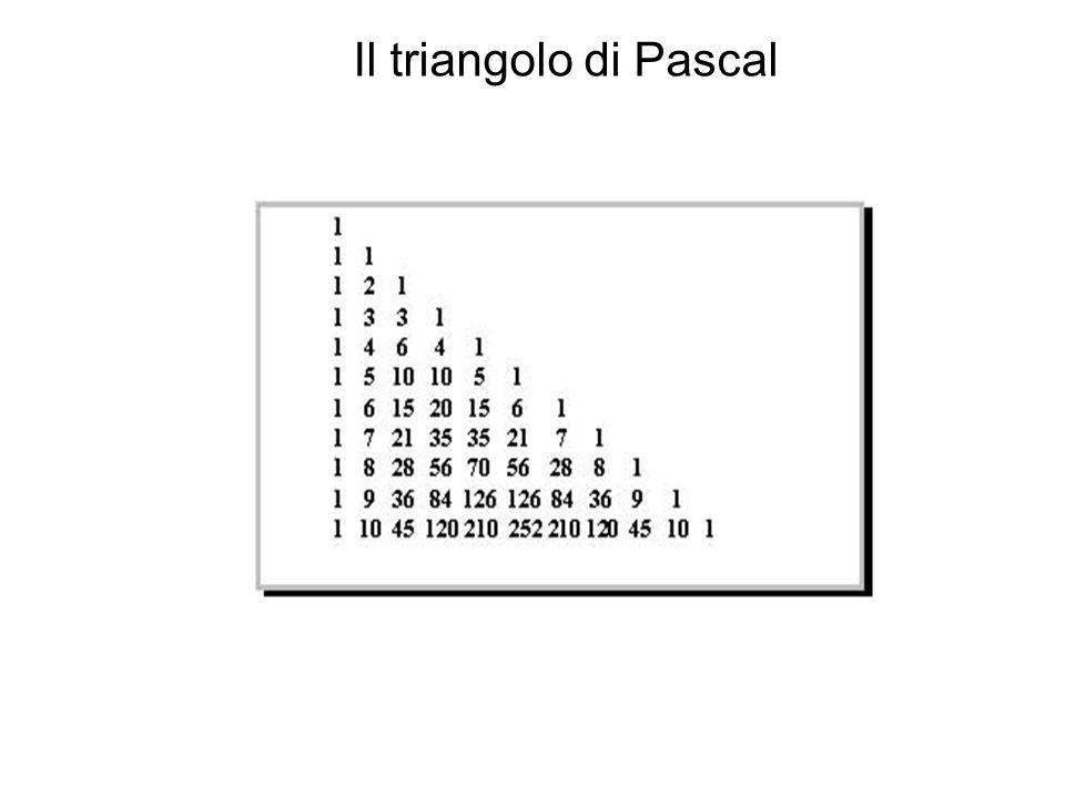 Allora…cominciamo!!! Osserva le righe del triangolo: cosa puoi notare?