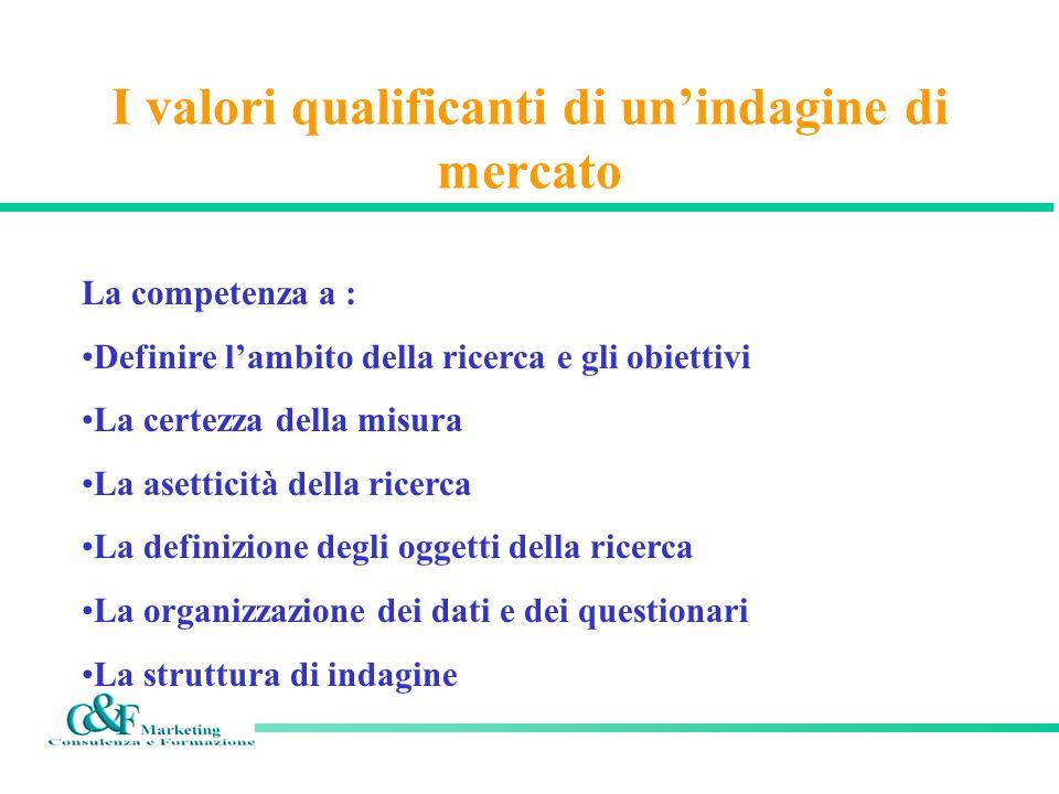 I valori qualificanti di unindagine di mercato La competenza a : Definire lambito della ricerca e gli obiettivi La certezza della misura La asetticità