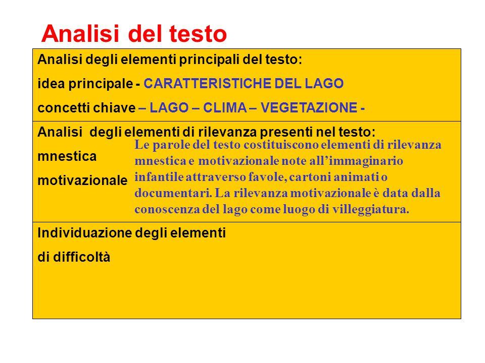 Individuazione degli elementi di difficoltà Analisi del testo Analisi degli elementi principali del testo: idea principale - CARATTERISTICHE DEL LAGO