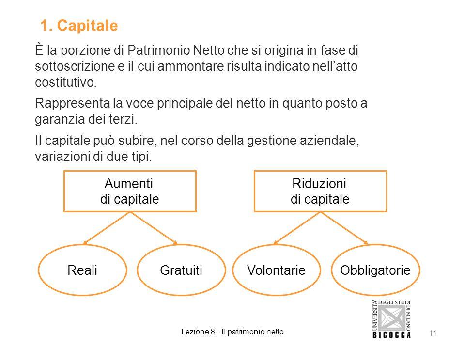 1. Capitale È la porzione di Patrimonio Netto che si origina in fase di sottoscrizione e il cui ammontare risulta indicato nellatto costitutivo. Rappr