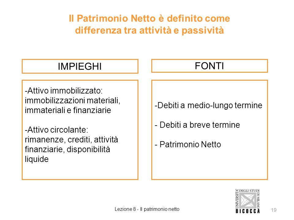 Il Patrimonio Netto è definito come differenza tra attività e passività Lezione 8 - Il patrimonio netto 19 IMPIEGHI FONTI -Attivo immobilizzato: immob