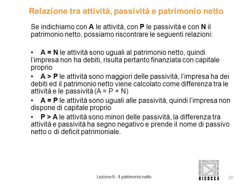 Se indichiamo con A le attività, con P le passività e con N il patrimonio netto, possiamo riscontrare le seguenti relazioni: A = N le attività sono ug