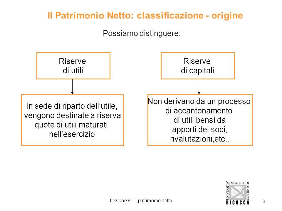 Riserve di utili Possiamo distinguere: Riserve di capitali Il Patrimonio Netto: classificazione - origine In sede di riparto dellutile, vengono destin