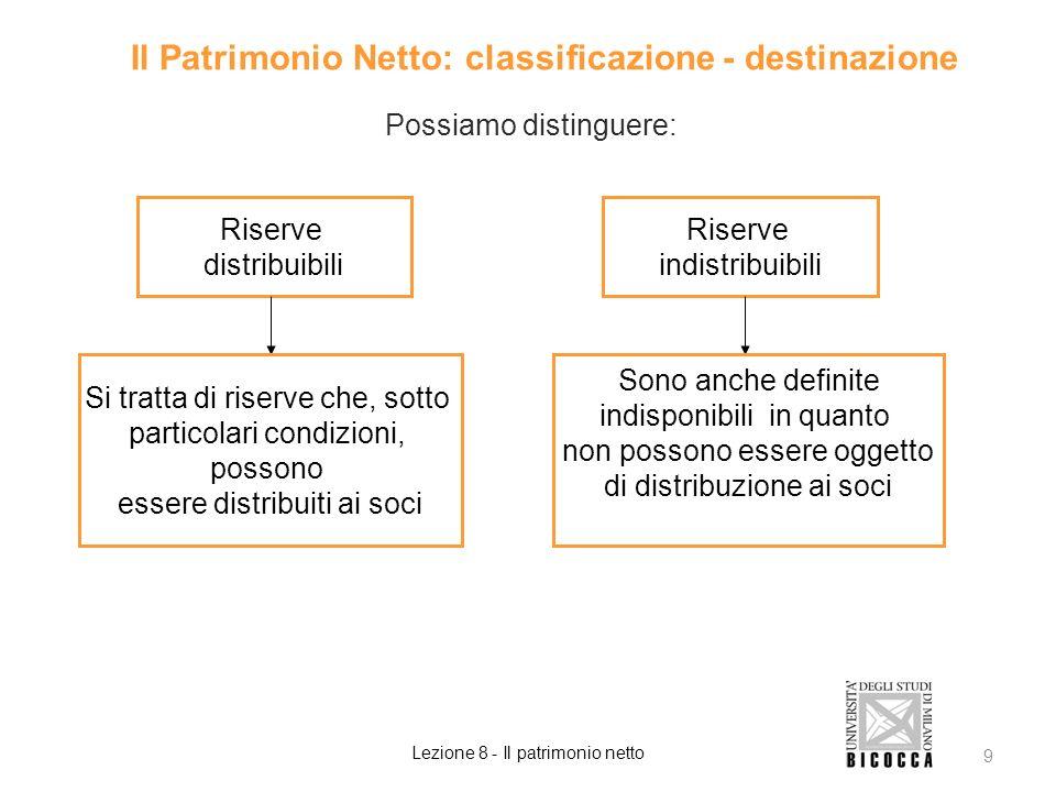 Il Patrimonio Netto: classificazione - destinazione Riserve distribuibili Possiamo distinguere: Riserve indistribuibili Si tratta di riserve che, sott