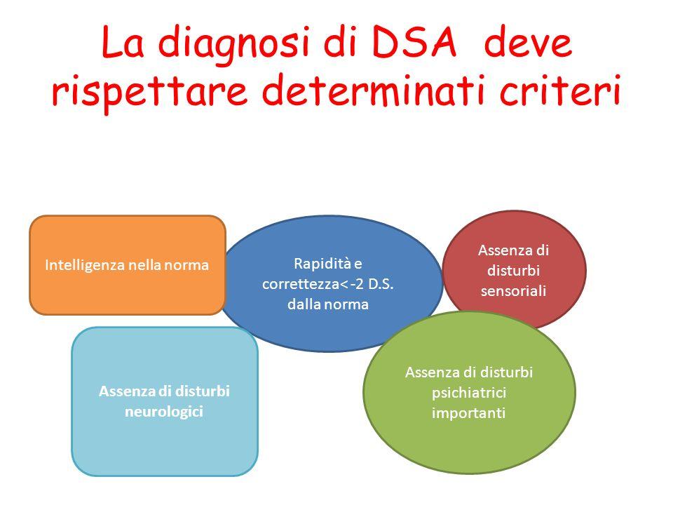 La diagnosi di DSA deve rispettare determinati criteri Rapidità e correttezza< -2 D.S. dalla norma Intelligenza nella norma Assenza di disturbi sensor