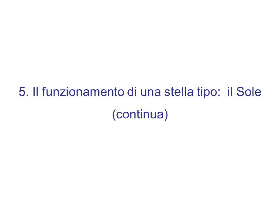 Nella lezione precedente: Utilizzando il flusso f osservato sulla Terra e la distanza r Terra-Sole misurata, abbiamo determinato la luminosità L = 3.9 x 10 33 erg s -1 Utilizzando la distanza r Terra-Sole misurata e il diametro angolare del Sole (32 arcmin), ne abbiamo determinato il raggio R = 6.7 x 10 10 cm Utilizzando L e R, abbiamo ricavato il flusso superficiale f e da questo, utilizzando la relazione di Stefan-Boltzman abbiamo ricavato la T e attesa di 5 800°K Abbiamo verificato che in una buona regione dello spettro del Sole si ha effettivamente un buon fit dello spettro con una legge di copro nero a T e = 5 800 °K Abbiamo preso atto di alcuni fatti che indicano che la temperatura allinterno del Sole deve essere comunque più elevata (il bordo del Sole è meno luminoso del centro e lo spettro presenta righe di assorbimento)