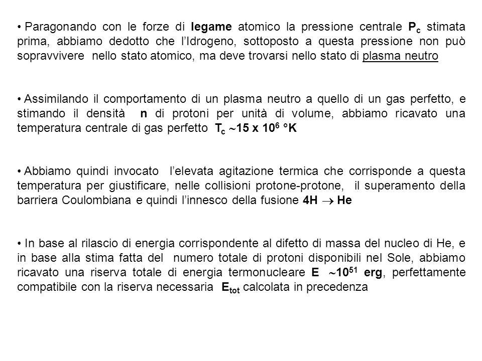 Paragonando con le forze di legame atomico la pressione centrale P c stimata prima, abbiamo dedotto che lIdrogeno, sottoposto a questa pressione non può sopravvivere nello stato atomico, ma deve trovarsi nello stato di plasma neutro Assimilando il comportamento di un plasma neutro a quello di un gas perfetto, e stimando il densità n di protoni per unità di volume, abbiamo ricavato una temperatura centrale di gas perfetto T c 15 x 10 6 °K Abbiamo quindi invocato lelevata agitazione termica che corrisponde a questa temperatura per giustificare, nelle collisioni protone-protone, il superamento della barriera Coulombiana e quindi linnesco della fusione 4H He In base al rilascio di energia corrispondente al difetto di massa del nucleo di He, e in base alla stima fatta del numero totale di protoni disponibili nel Sole, abbiamo ricavato una riserva totale di energia termonucleare E 10 51 erg, perfettamente compatibile con la riserva necessaria E tot calcolata in precedenza