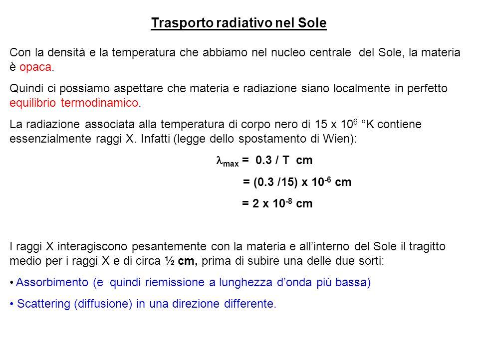 Trasporto radiativo nel Sole Con la densità e la temperatura che abbiamo nel nucleo centrale del Sole, la materia è opaca.