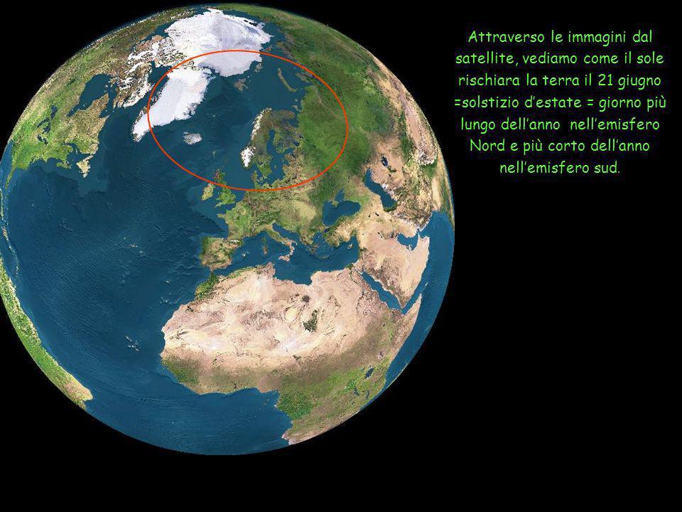 A CAUSA DELLINCLINAZIONE DELLASSE TERRESTRE, LA REGIONE DEL CIRCOLO POLARE ARTICO RESTA ESPOSTA AL SOLE PER 24 ORE IN ESTATE Eté Hiver Orbite Terre Soleil