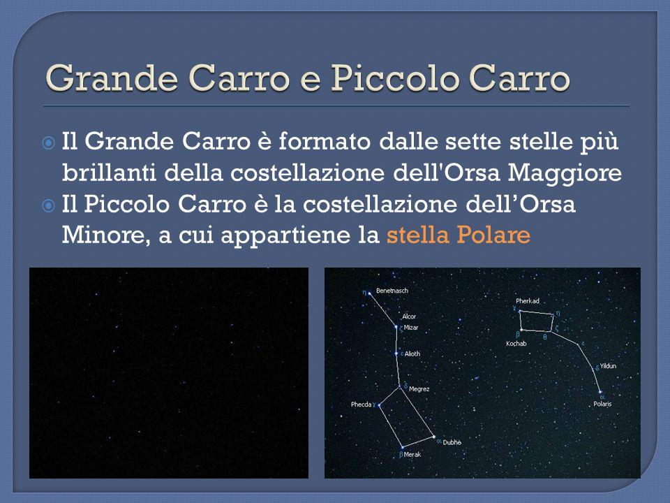 Il Grande Carro è formato dalle sette stelle più brillanti della costellazione dell'Orsa Maggiore Il Piccolo Carro è la costellazione dellOrsa Minore,