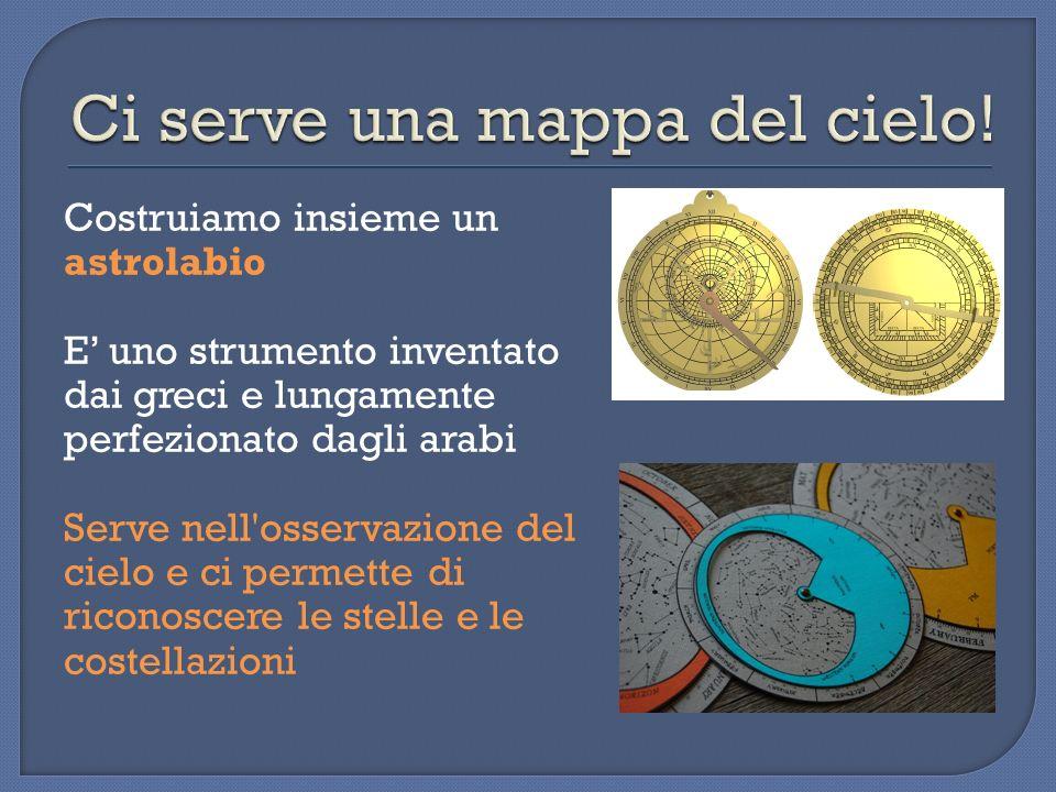 Costruiamo insieme un astrolabio E uno strumento inventato dai greci e lungamente perfezionato dagli arabi Serve nell'osservazione del cielo e ci perm