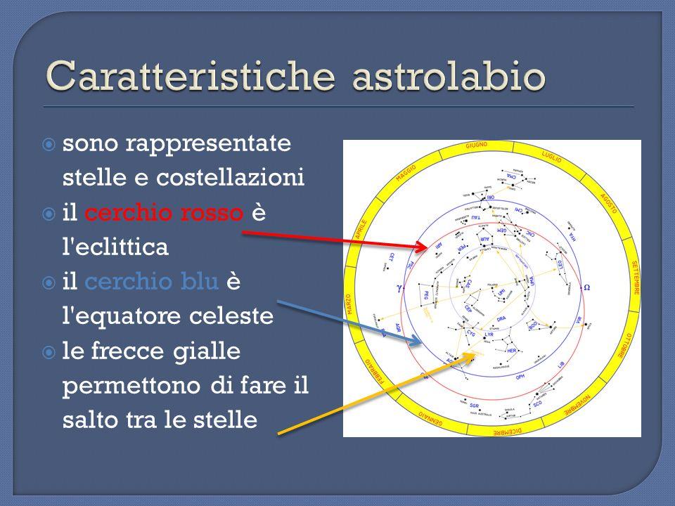 sono rappresentate stelle e costellazioni il cerchio rosso è l'eclittica il cerchio blu è l'equatore celeste le frecce gialle permettono di fare il sa