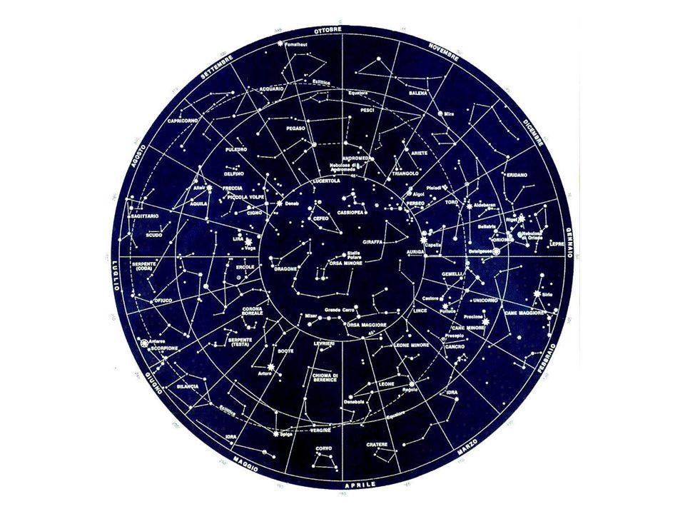 il cerchio tratteggiato rappresenta il limite delle costellazioni visibili durante tutto l anno (costellazioni circumpolari) il buco ovale rappresenta l orizzonte il centro di questo buco rappresenta il nostro zenit (il punto che è proprio sopra la nostra testa)